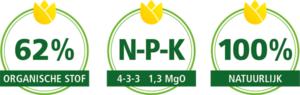 FERTISOL organische meststof is de optimale bodemvoeding voor uw akker & tuin. Geef uw bodem de beste voedingsstoffen van natuurlijke oorsprong met FERTISOL
