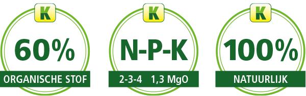 Organische meststoffen van Komeco zijn de beste bodemvoeding voor uw akker, gazon, kortom alle type bodems, want een rijkere bodem begint bij Komeco!
