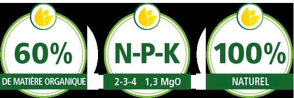 L'engrais organique de Komeco sont la nutrition optimale du sol